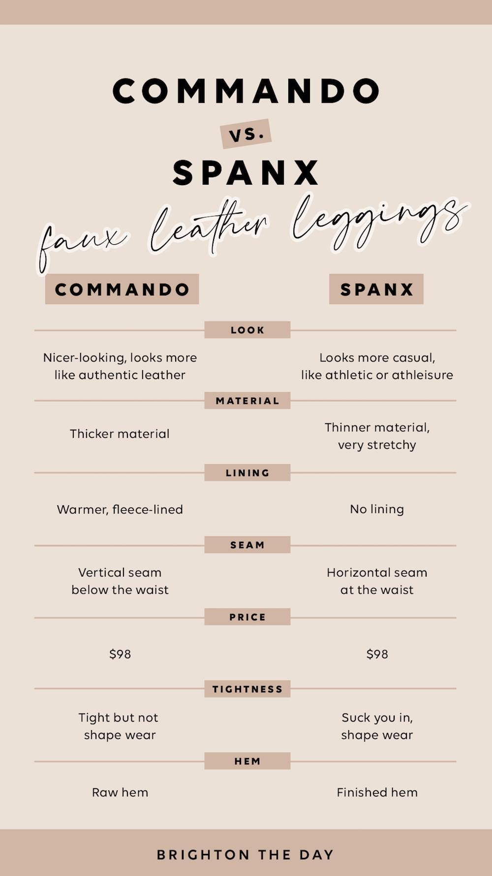 spanx vs commando faux leather leggings comparison brighton the day blog